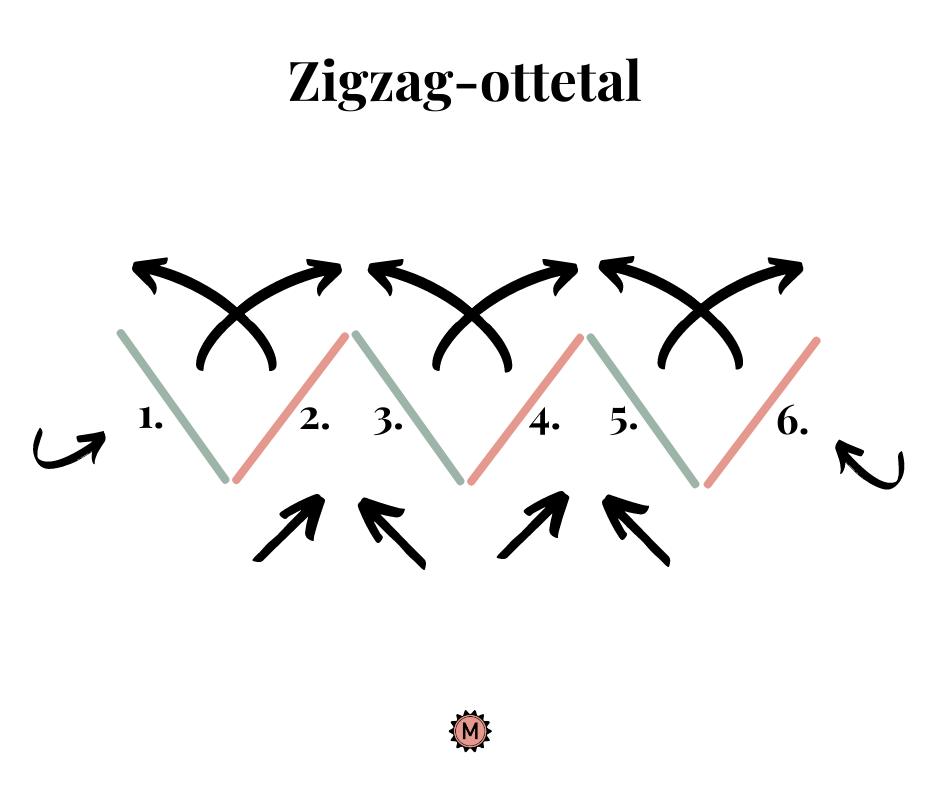 Spring_øvelse_zigzag-ottetal_amelie_gotfredsen